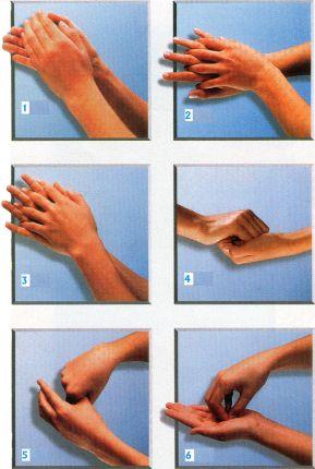 surgical hand washing steps pdf
